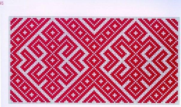 Схемы ткачества