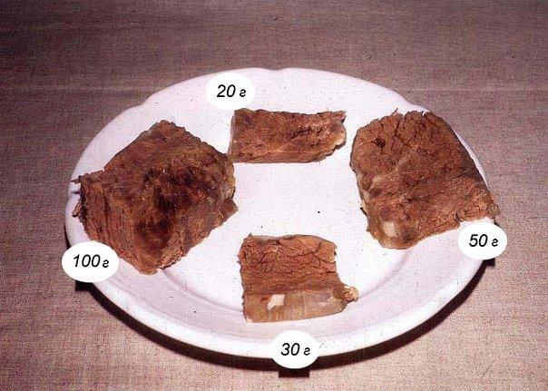 картинка пп правильное питание