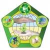 Промислова екологія