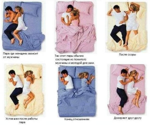 через сколько можно спать с парнем после знакомства