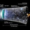 Кафедра физики частиц и космологии