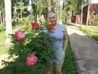 Людмила Ошивалова, 28 декабря , Нижний Тагил, id154456182