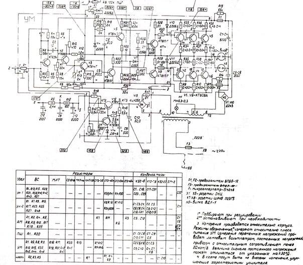 Схема Гармонии 70М