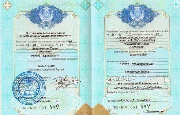 подделка диплома в КЗ ВКонтакте Основной альбом