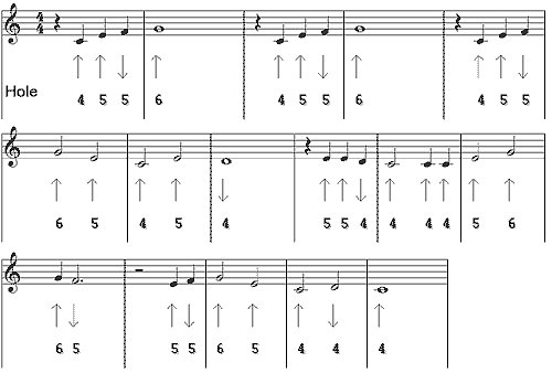 вид предназначен гимн россии табулатуры для губной гармошки (генеральный директор): Данилин