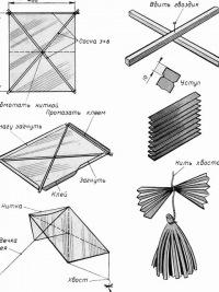 Как сделать воздушного змея: Чертежи, Схемы, Теоретический.