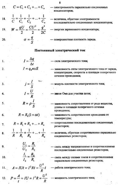 физики, электродинамики