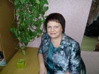Ирина Епанчинцева, 25 августа 1972, Ирбит, id46091672