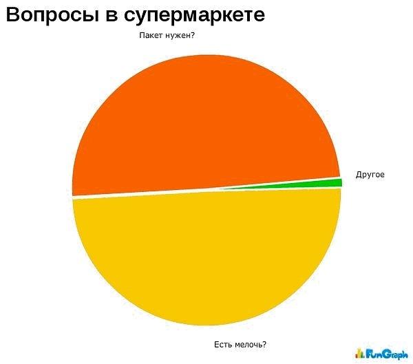 http://cs4556.vkontakte.ru/u90847264/124522110/x_5f383307.jpg