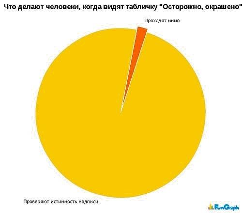 http://cs4556.vkontakte.ru/u90847264/124522110/x_8cc9ab3f.jpg