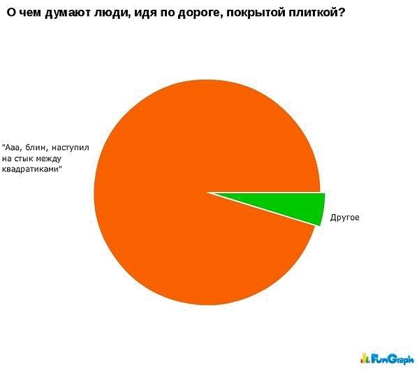 http://cs4556.vkontakte.ru/u90847264/124522110/x_ced08ba2.jpg