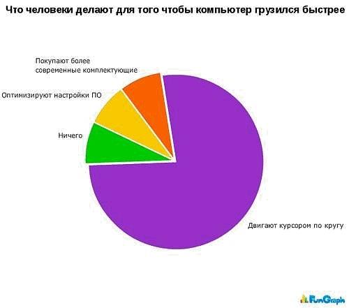 http://cs4556.vkontakte.ru/u90847264/124522110/x_dc328da3.jpg