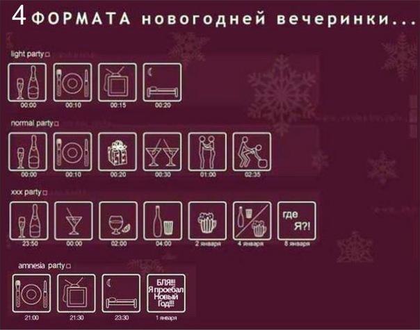 Light Party.  Какой формат новогодней вечеринки выбираете ВЫ? картинки.