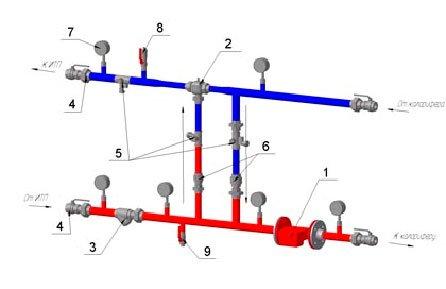 Пластинчатый теплообменник Sondex S21 Пушкино Установка для промывки GEL BABY 13 Железногорск
