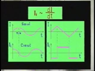 Индукционные токи (к закону Фарадея)
