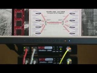Оптический медиаконвертер гигабитный с 2х портами Ethernet 1000Base-T UltraMux-2000