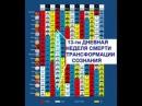 2012 ТРАНСФОРМАЦИЯ – НЕДЕЛЯ СМЕРТИ СТАРОГО СОЗНАНИЯ - ТУРБО-СУСЛИК - ТУРБО-ТРАНСФОРМАТОР