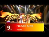 Eurovision 2011 Jury Results of Semi Final 2