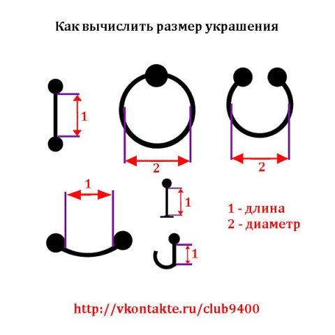 plasticheskaya-hirurgiya-v-sankt-peterburge-intimnaya