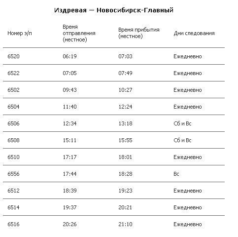 расписание электричек