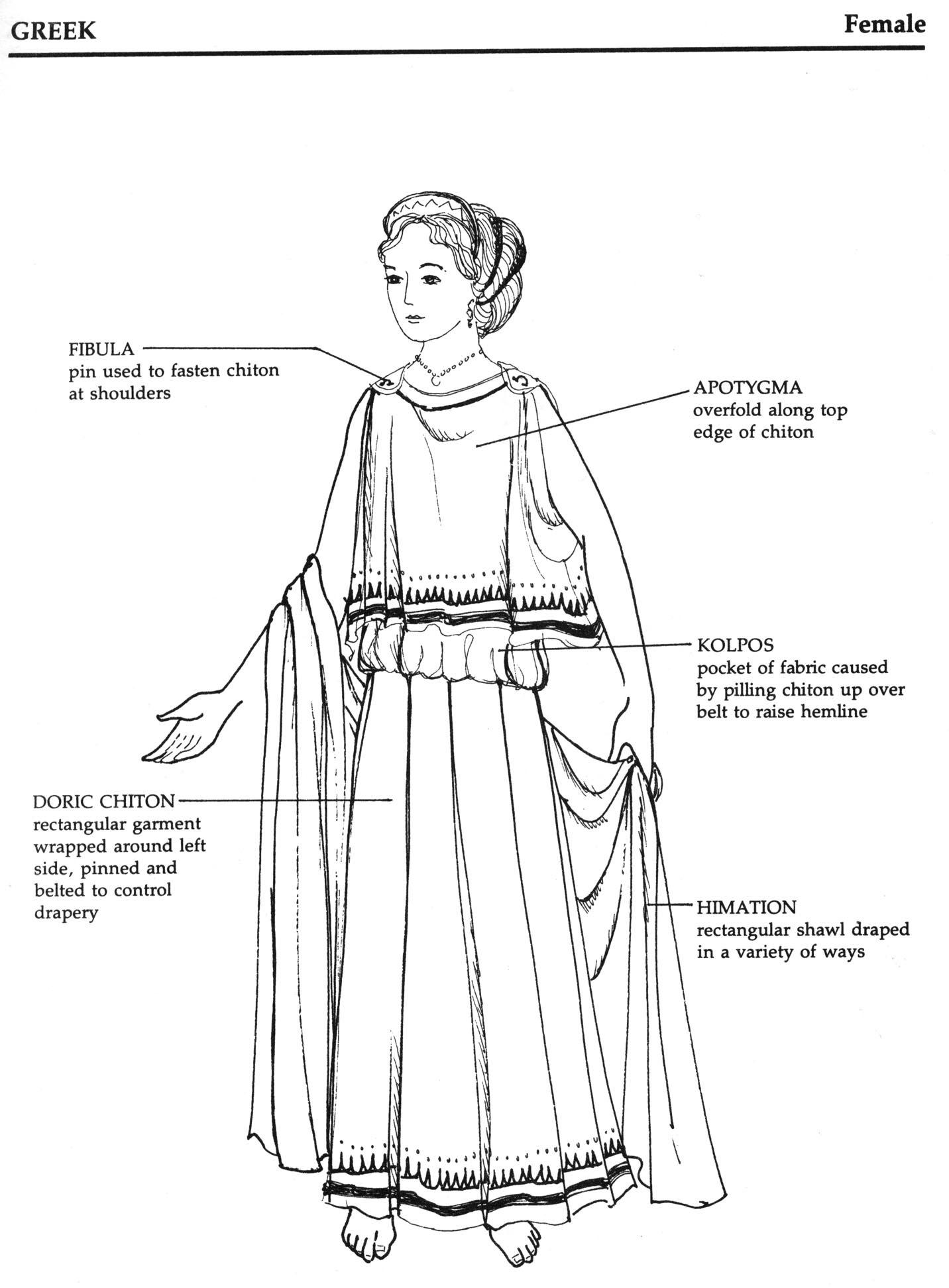 Рисунок одежда древних греков 4