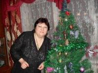 Ирина Ананич, 1 августа 1966, Чернушка, id134660721