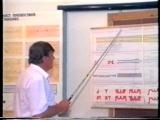 Обеспечение ТБ и охрана труда путейцев