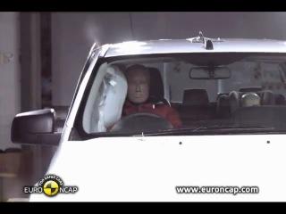 Краш-тест Ford Ranger 2012