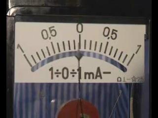 Зависимость индукционного тока