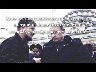 Запрещённая на ТВ соц.реклама
