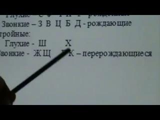 Раскрытие тайн исКонного языка 3
