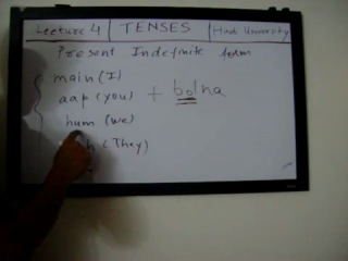 Learn Hindi- Lecture 4 (Present Indefnite Tense in Hindi)