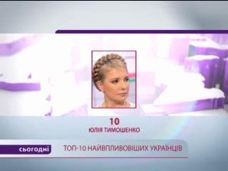 ТОП - 100 Найбідніших Українців)