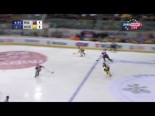 Кубок Шпенглера 2011 / Финал / Динамо Рига - Давос (Швейцария) / Eurosport2
