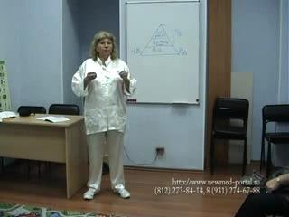 Медицинский цигун (Школа Бадуаньцзин) теория