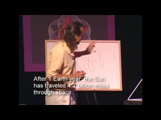 Earth is not revolving around the Sun! by Nassim Haramein