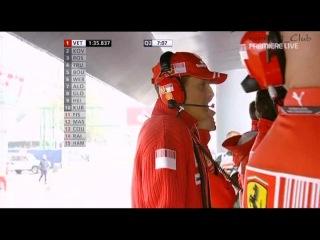 F1 2008. 14. Гран-При (ГП GP) Италии, квалификация
