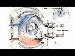 Роторный двигатель Ванкеля