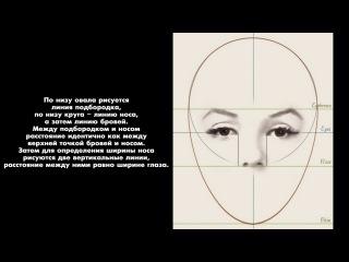 Как нарисовать лицо человека!