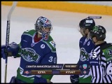 КХЛ. огляд. Югра - Атлант. 05.02.2012. Канал Хокей!