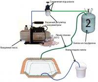 1. Субстанции для вакуумной конструкции эконом класса.  Вакуумный насос - из наименования понятно, для что он нужен.