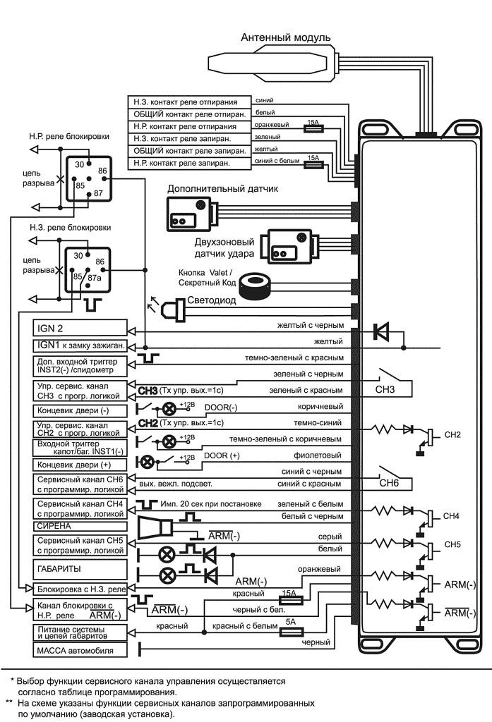 схема установки sheriff pi