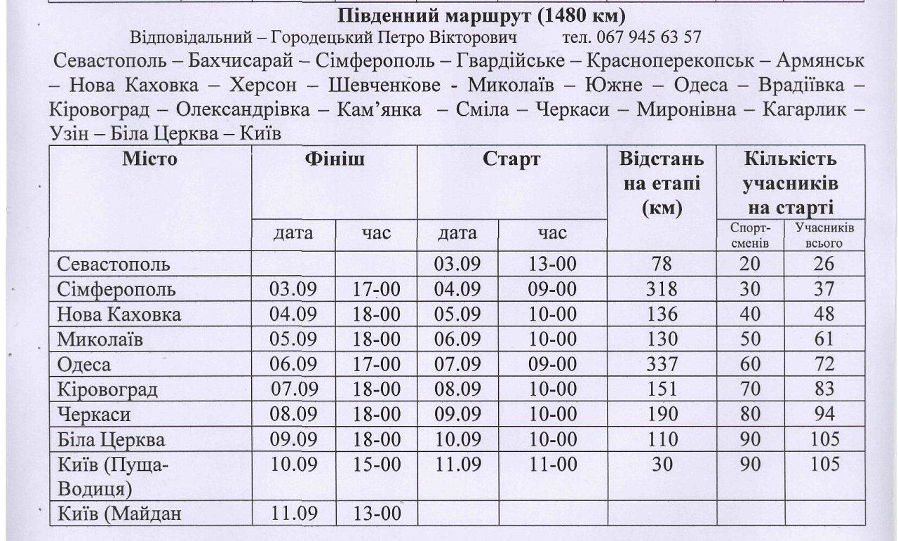 http://cs5109.vkontakte.ru/u85767772/115759252/z_3a45a32d.jpg