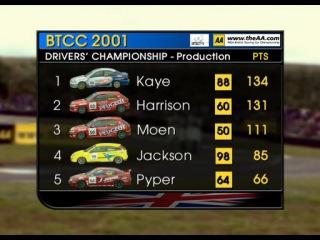BTCC 2001 - обзор сезона