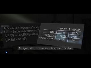 029 AES-EBU и S-PDIF - [RusTuts.com]