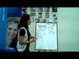 Презентация маркетинг-плана компании Амвэй