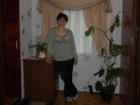Нина Грунина, 7 сентября , Белинский, id166473387