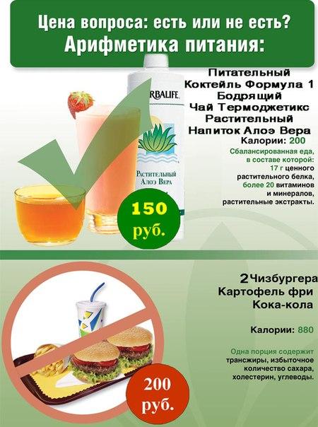 продукты гербалайф для похудения отзывы цена