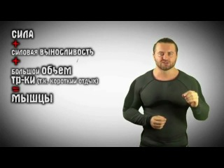 Денис Борисов - Про дрищей неудачников