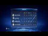 Лига Чемпионов 2013-14. 1-й тур. Краткий обзор матчей первого игрового дня